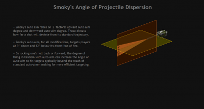 IDGMSmokyAngleOfDispersion.png
